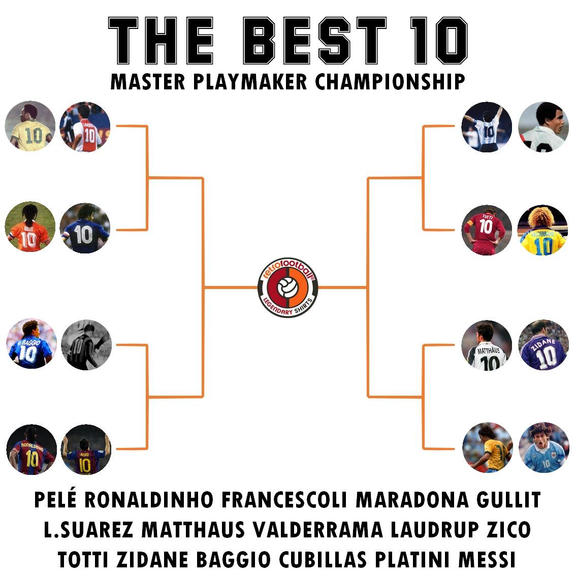 The best 10 - Master Playmaker Championship de Retrofootball - el cuadro